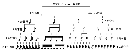 音符 記号